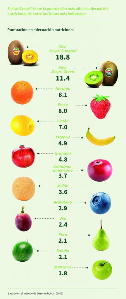 gráfico_adecuación_nutricional